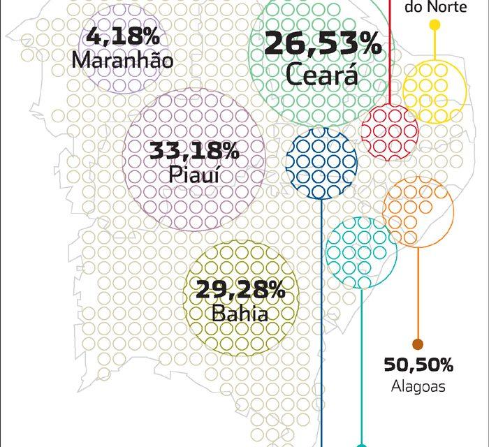 Matrículas em creches crescem 26,53% no CE