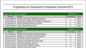 Divulgado resultado final e pagamento Progressão Horizontal 2014