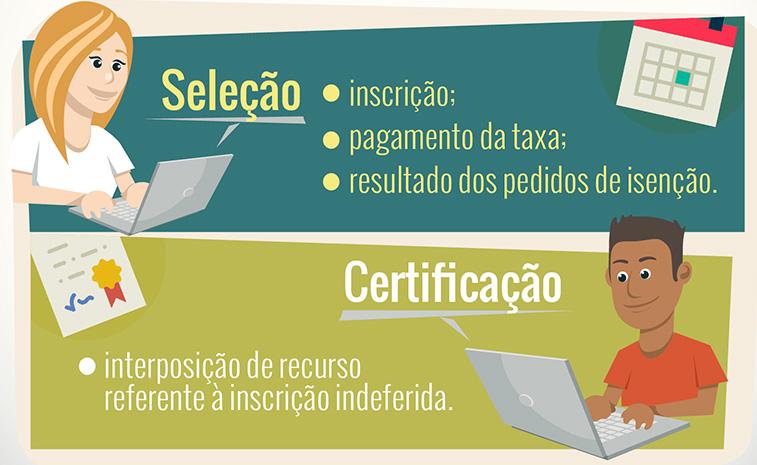 Seleção e certificação de gestores: prazos terminam nesta sexta (15)