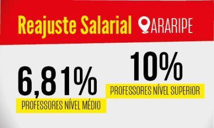 Araripe: Luta garante reajuste para categoria