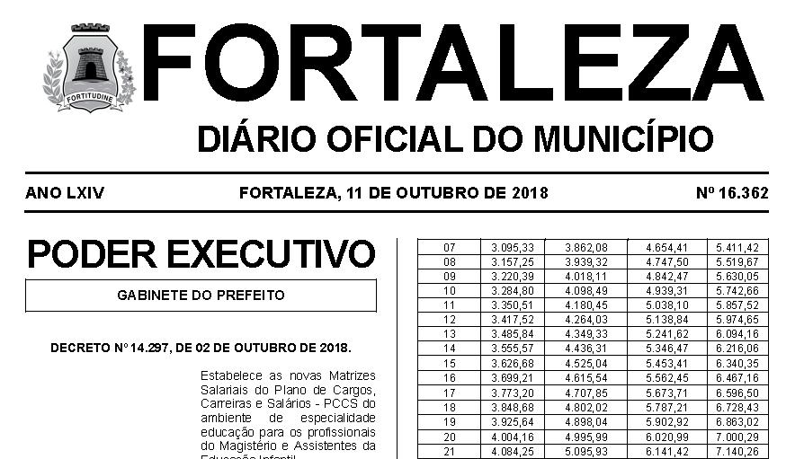 FORTALEZA: Profissionais do Magistério terão reajuste de 1,86% em Novembro