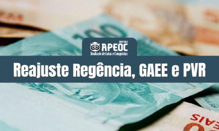 Garantida a implantação do aumento da Regência de Classe, da GAEE e da PVR na Folha de Novembro