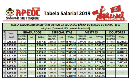 CONHEÇA A NOVA TABELA SALARIAL 2019