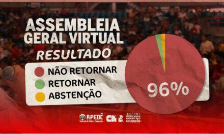 PRIMEIRA ASSEMBLEIA GERAL VIRTUAL DA APEOC DECIDE PELO NÃO RETORNO ÀS AULAS PRESENCIAIS EM 2020